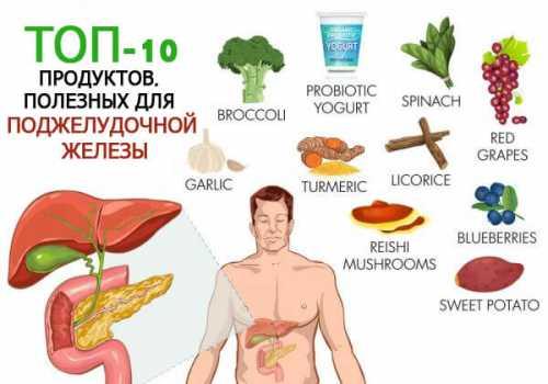 Какие продукты нельзя употреблять при артрите